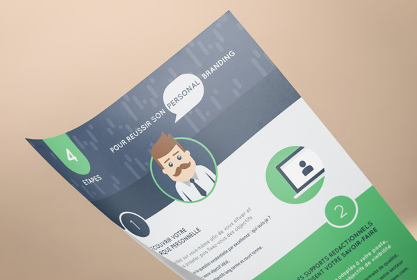 Infographie Personal Branding